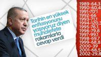 Cumhurbaşkanı Erdoğan sempozyumda konuşuyor