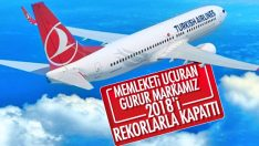 Türk Hava Yolları aralık ayında yüzde 80 doluluğa ulaştı