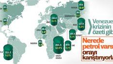 Petrol ülkelerinin kaderi: Kaos iklimi