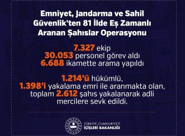 Emniyet, Jandarma ve Sahil Güvenlik 81 İlde Eș Zamanlı Operasyon Yaptı
